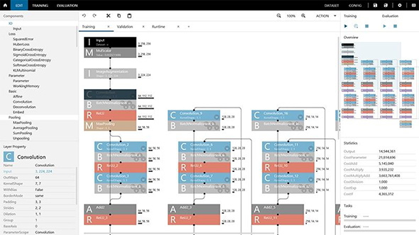 「Neural Network Console」の画面イメージ(クリックで拡大) 出典:ソニー