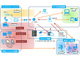 バリューチェーンをつなぐ製造業向けIoTプラットフォーム