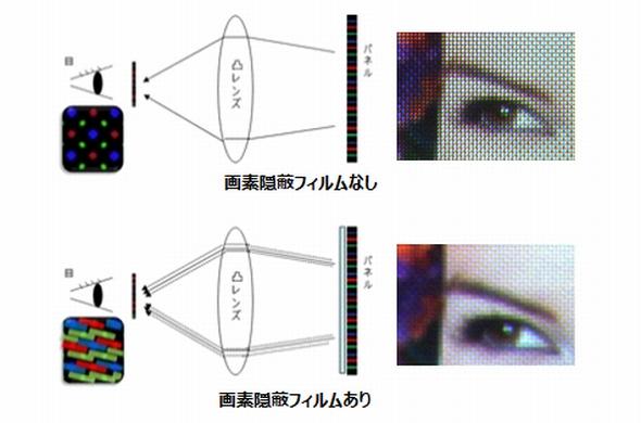 HMDで視聴した映像の一例。開発した画素隠蔽フィルムを装着した場合(下)と、装着していない場合(上)の見え方 出典:DNP