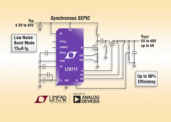 マルチトポロジー電流モードPWMコントローラー「LT8711」
