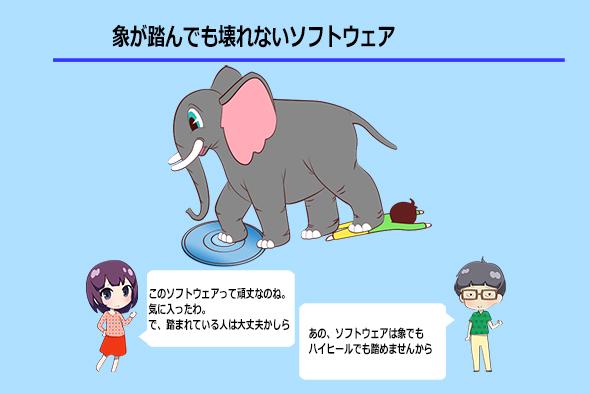 図4. ソフトウェアは象が踏んでも壊れない頑健性