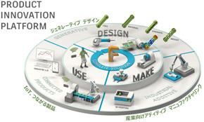 「Autodesk Fusion 360」の画面イメージ