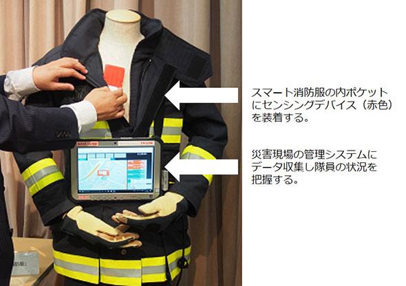 センシングデバイスを内蔵した「スマート消防服」(クリックで拡大) 出典:インフォコム