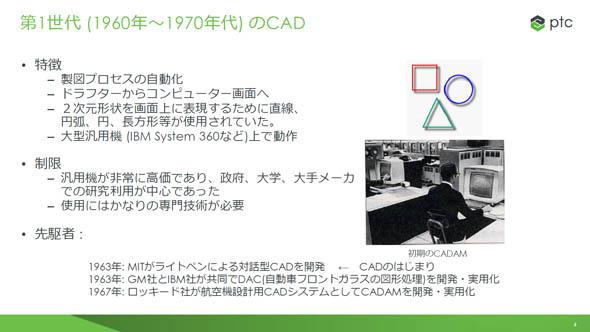 第1世代(1960〜1970年代)のCAD(出典:PTCジャパン)