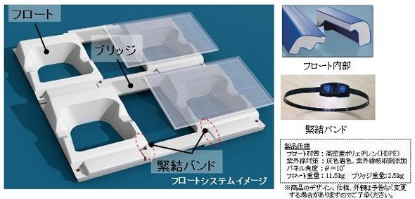 三井住友建設が開発したフロート架台 出典:三井住友建設