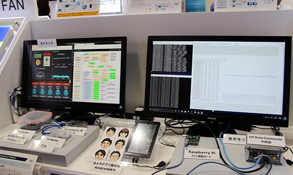 組み込みデータベース技術を応用した産業用IoTプラットフォーム「Empress IoT Platform」のデモ