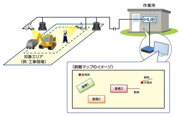 「モーションマッピング技術」の利用イメージ 出典:沖電気工業
