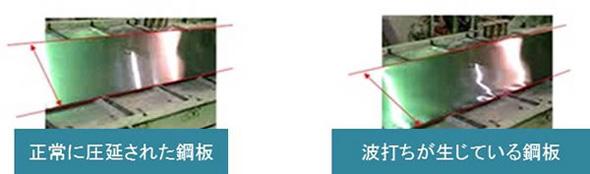 左:正常に圧延された鋼板、右:波打ちが生じている鋼板 出典:日立製作所