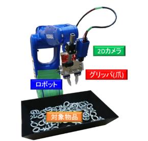 ロボットイメージ 出典:安川電機
