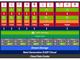 NVIDIAの仮想GPUソリューションを採用したVDIクラウドサービス