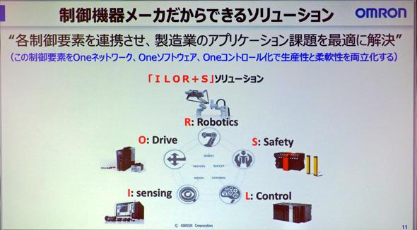 制御機器メーカーだからできるソリューション