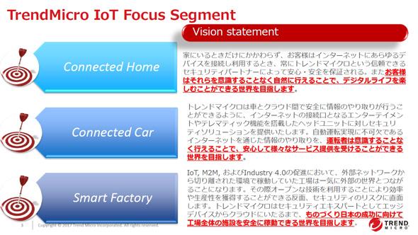 トレンドマイクロのIoT戦略。「家庭(Connected Home)」「自動車(Connected Car)」「工場(Smart Factory)」の3つの領域に対して注力する