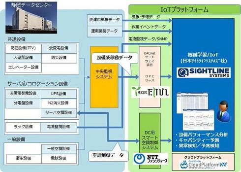 実証実験イメージ 出典:TOKAIコミュニケーションズ