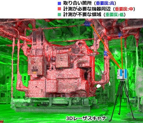 簡易3Dモデルを利用した計測重要度の指定 出典:新菱冷熱工業