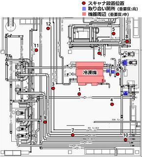 スキャナー配置計画(平面図が自動で計画された設置場所) 出典:新菱冷熱工業