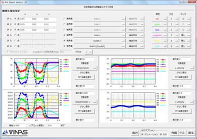 非定常解析の時間変化グラフ作成画面