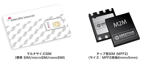 「マルチサイズSIM」(左)と「チップ型SIM」(右)