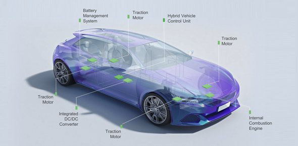 次世代EV/HEVのイメージ 出典:NXP Semiconductors(クリックで拡大)