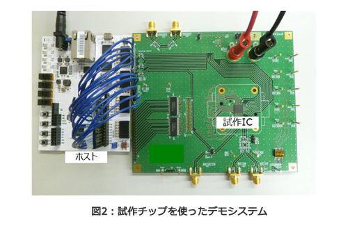 試作チップを使ったデモシステム 出典:東芝