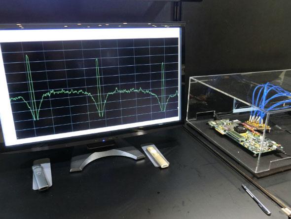 無線送信機の増幅器のチューニングを機械学習で行う