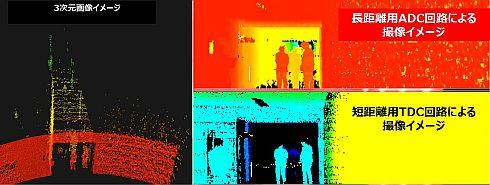 開発した計測回路技術を適用したライダーで取得した3D画像イメージ(クリックで拡大) 出典:東芝