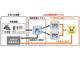 日立アプライアンス、IoT技術を活用して冷凍機の故障予知を実現するサービス