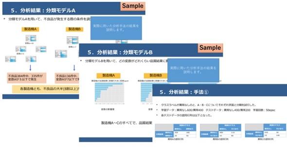 AI簡易診断パッケージの作業例 出典:スカイディスク
