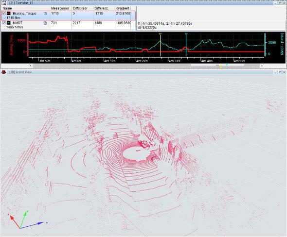 「CANape 16.0」LIDARセンサーデータの点群表示の例