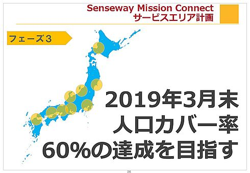 「Senseway Mission Connect」のサービスエリアは2019年3月末に人口カバー率60%を目指す