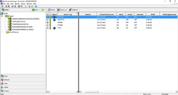 統合機器管理ソフトウェアパッケージ「PRM R4.01」の画面 出典:横河電機