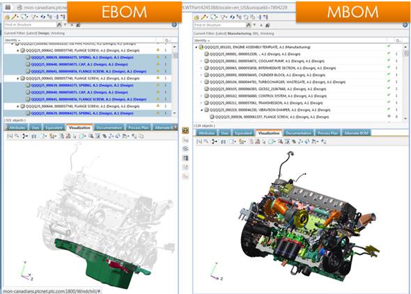 図2 EBOMとMBOMのイメージ