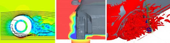 「モビリティ・エアロダイナミクス技術」のイメージ