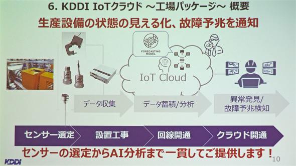 「KDDI IoTクラウド 〜工場パッケージ〜」の概要