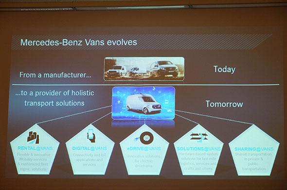 商用車の先進コンセプト「adVANce」では、全方位的な移動ソリューションの提供を目指す