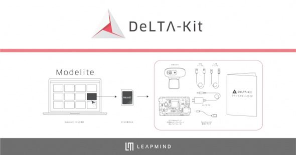 組み込みディープラーニングモデル評価キット「DeLTA-Kit(デルタキット)」