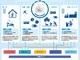 IoTを活用した新サービスの立ち上げに効果を発揮する「IoTセンサーキット」