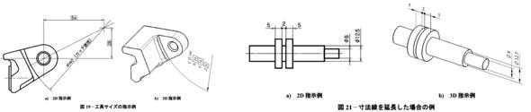 日本初のMBD規格「JIS B 0060」について(JIS B 0060-4より抜粋)
