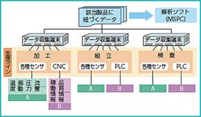 「OnePackEdge」のイメージ 出典:富士電機