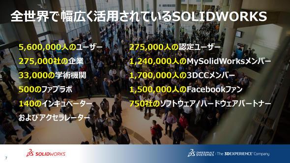全世界で幅広く活用されている「SOLIDWORKS」