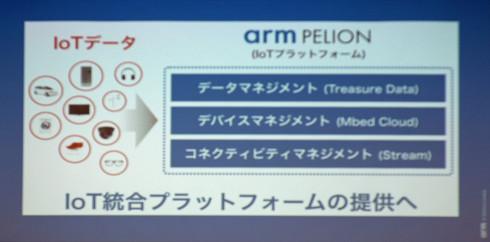 「Arm Pelion IoT Platform」について