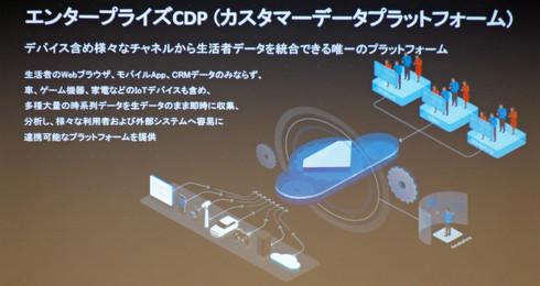 トレジャーデータの「Customer Data Platform(CDP)」について