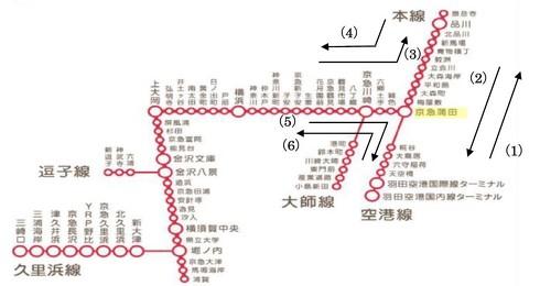 図1 京急電鉄の路線図(京浜急行電鉄 Webサイトより転載)