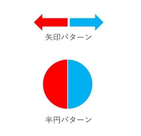 蛇口の拡大画像(赤と青の半円)