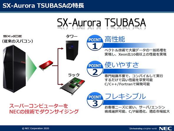 図2 「SX-Aurora TSUBASA」の特長