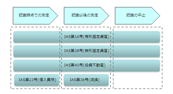 tm_ifrs64755_zuhan01.png