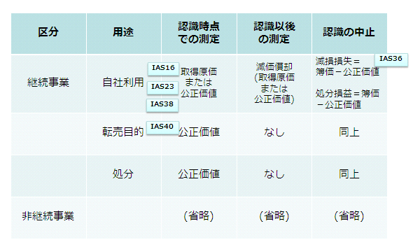 tm_ifrs64755_zuhan02.png
