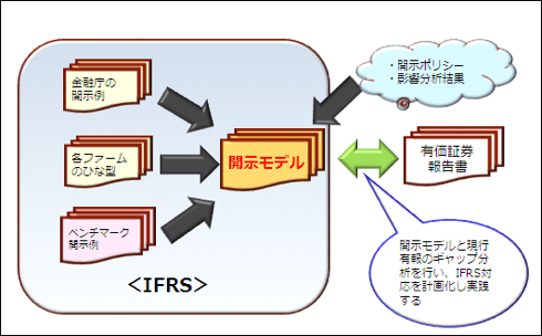 tm_ifrs64965_zu02.png