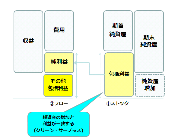 tm_ifrs65033_zu01.png