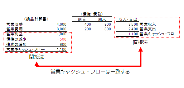 tm_ifrs65033_zu04.png