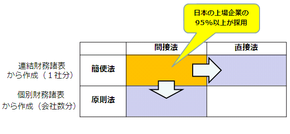 tm_ifrs65033_zu05.png